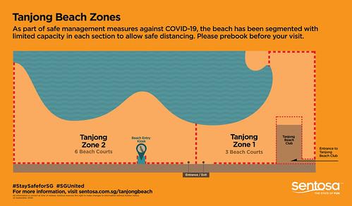 Sentosa Beach zones