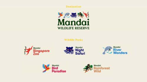mandai-wildlife-group
